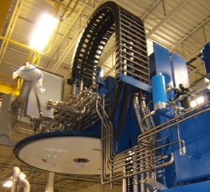 Testing Services in Greensboro North Carolina